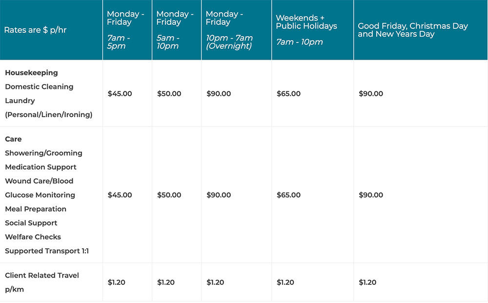Rates-Pricing-Table---Ocean-Gardens